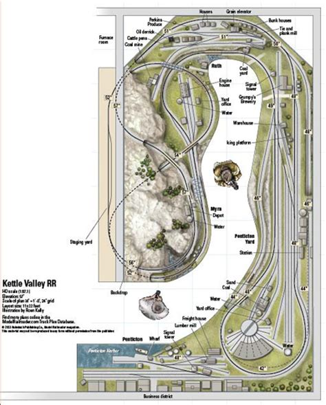 online train layout design the ho scale kettle valley rr modelrailroader com