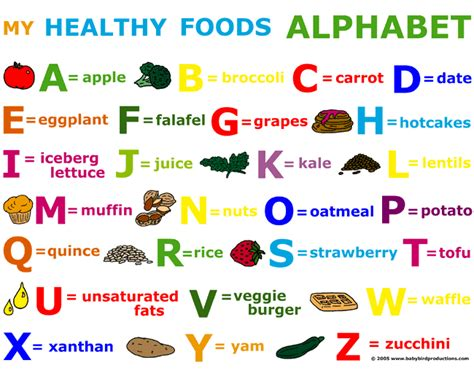 cuisine abc alphabet of healthy foods is on children s clothing