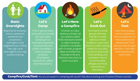 Scout Volunteer Background Check Outdoor Scouts San Diego