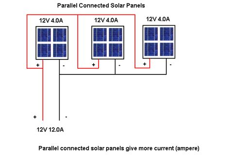 parallel connecting solar panels circuit wiring diagram