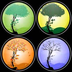 The Four Seasons Four Seasons Facts For