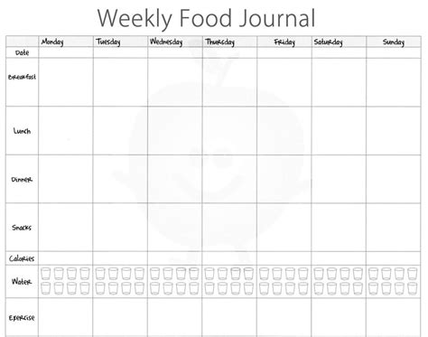 5 Free Food Journal Templates Excel Pdf Formats Food Template