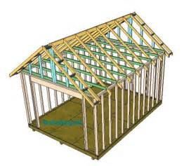 shed gable roof framing