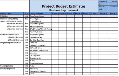 project budget estimate template   excel