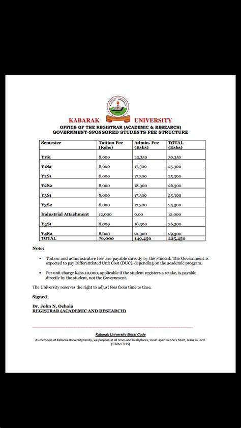 fee structure  kabarak university    sponsored  goverment sponsored students