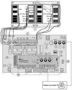 came zl19 24v automatic gate panel new ebay