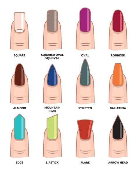 8 Nail Shapes And How To Choose The One For You by Monday Manicure With Eki The Nail Shapes Dictionary