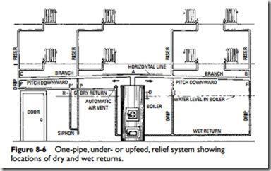 steam radiator diagram steam heat radiator parts engine diagram and wiring diagram
