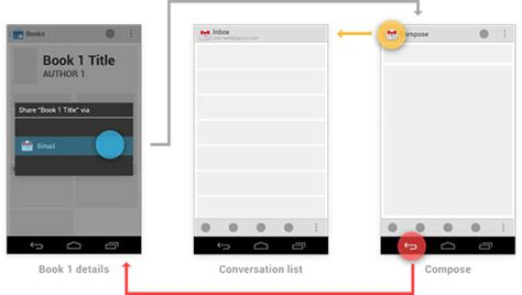 google design guidelines android google releases design guidelines for android 4 0 esato