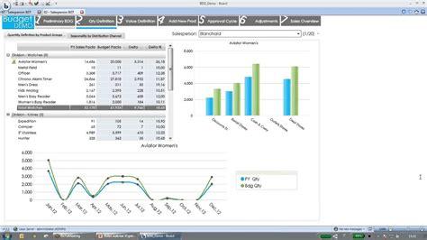 controllo di gestione controllo di gestione board