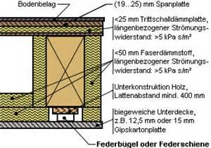 schallisolierung decke altbau schallschutz holzbalkendecke aufbau