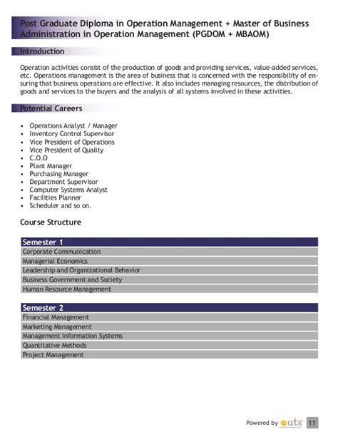Mba In Operations Management Syllabus Pune by Mitpunediatance Mba Program Pune