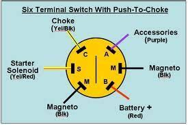ignition switch troubleshooting wiring diagrams boat