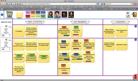Visual Management Blog 183 Using Information Visualization To Manage Agile Projects Visual Management Board Template