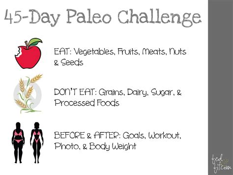 45 day paleo challenge fed fit