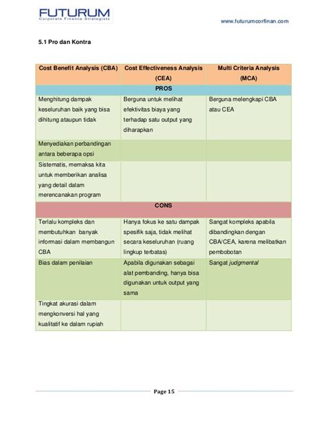 Mba Nonprofit Management Uk by Capital Budgeting Untuk Lembaga Nonprofit Dan Sektor
