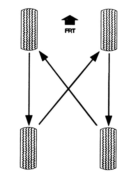 radial tire rotation diagram tire rotation diagram pictures to pin on pinsdaddy