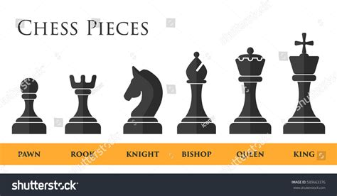 Buy Chess Set by Chess Board Pieces Names Www Pixshark Com Images