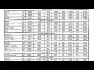 Price List Hyundai Philippines Hyundai Price List