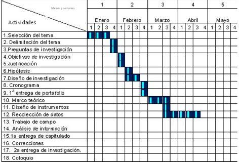 preguntas focus group alimentos introducci 243 n a la investigacion abril 2011