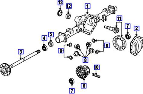 diagram of differential differential repair deer park pasadena houston la