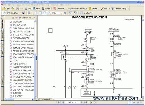 online auto repair manual 2011 mitsubishi lancer evolution on board diagnostic system mitsubishi lancer evolution 2003 repair manuals download wiring diagram electronic parts