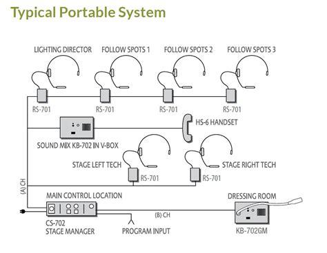 4 pin handset wiring diagram wiring diagram with description