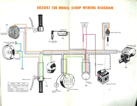 wiring diagram of honda wave 100 wiring diagram