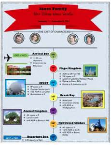 Itinerary Template Doc by 25 Best Ideas About Travel Itinerary Template On
