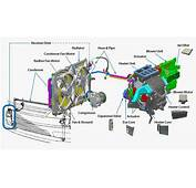 Air Conditioner Systems For Electric Car  Toprleader