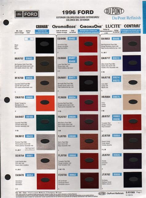 1996 ford mustang paint colors