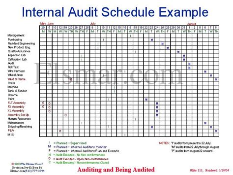internal audit schedule exle