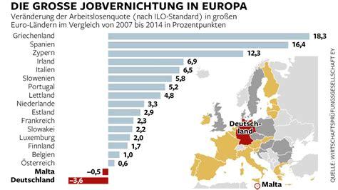 griechenland seit wann in der eu krise seit 2007 fielen in europa millionen weg