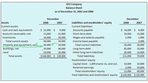balance sheet preparation exles printable rental lease