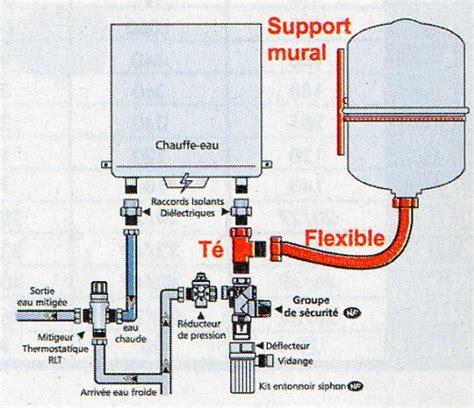 Comment Installer Un Chauffe Eau Electrique Sous Evier by Sch 233 Ma Plomberie Multicouche 31 Messages Page 2