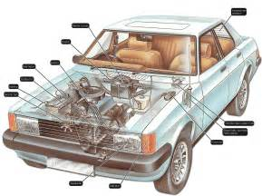 Lighting System Of Car How Car Electrical Systems Work How A Car Works