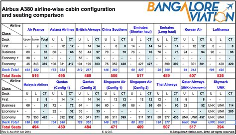 a320 cabin layout airbus a380 cabin layout pictures to pin on