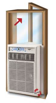 Slide Out Awning Installation Window Air Conditioners Buying Guide