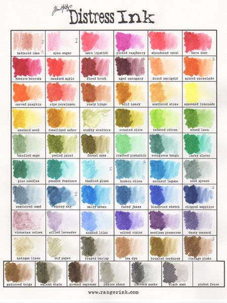 distress ink color chart marker madness tim holtz 174 distress markers 183 tandika