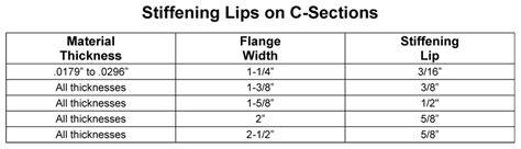 standard stud wall thickness standard stud wall thickness alfa img showing gt metal