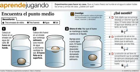 experimento infografia del huevo en agua salada experimento de fisica