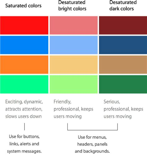 desaturated color how color saturation affects user efficiency