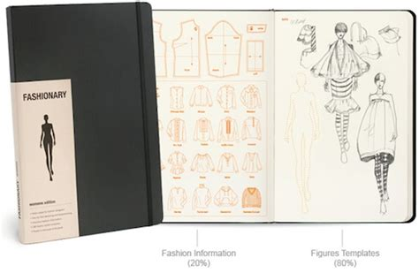 Design Clothes Notebook | katewalk style news the arbuturian