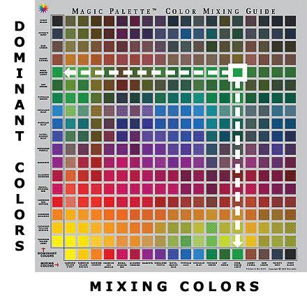 color mixing color mixing chart and color wheels on