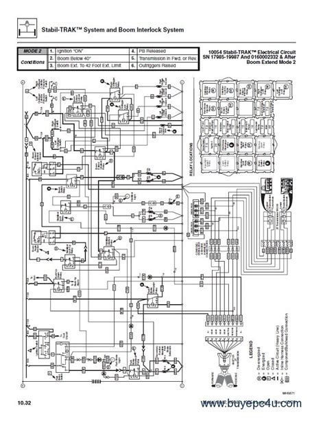 jlg 2646e2 parts diagram downloaddescargar com