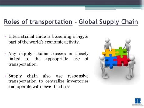 Mba In Global Supply Chain And Logistics Purdue by Supply Chain Management Transportation Mba Project