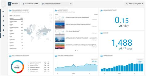 Sendgrid Dashboard For Business And Marketing Agencies Octoboard Sendgrid Email Templates