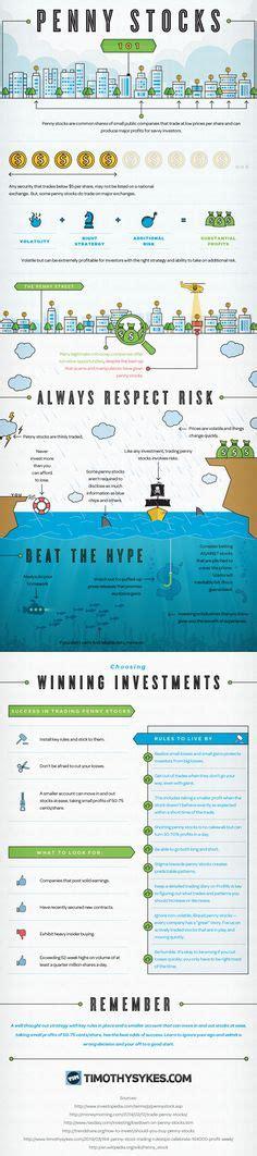 ideas  penny stocks  pinterest buy penny