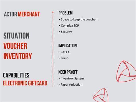 Gift Card Spin - kartuku gift card or prepaid system spin analysis