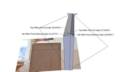 Plumb Cut Rafter by Roof Framing Geometry Chappell Master Framing Square And